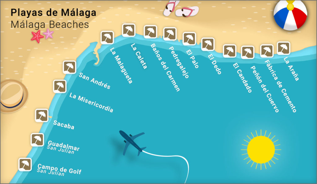 Beaches in Malaga - Spain - Holidays in Spain - Malaga